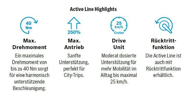 der-bosch-active-line-e-bike-antrieb-bringt-viele-vorteile-mit sic